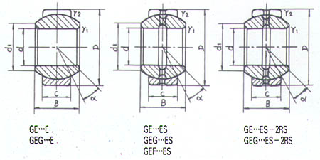 GEZ101ES Spherical plain bearing Radial Spherical Plain Bearing